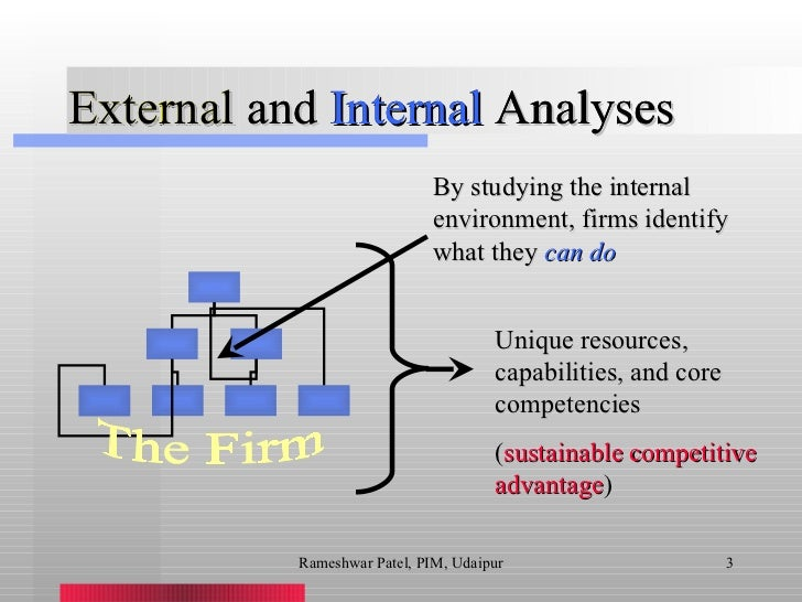 external and internal environmental analysis for 3m
