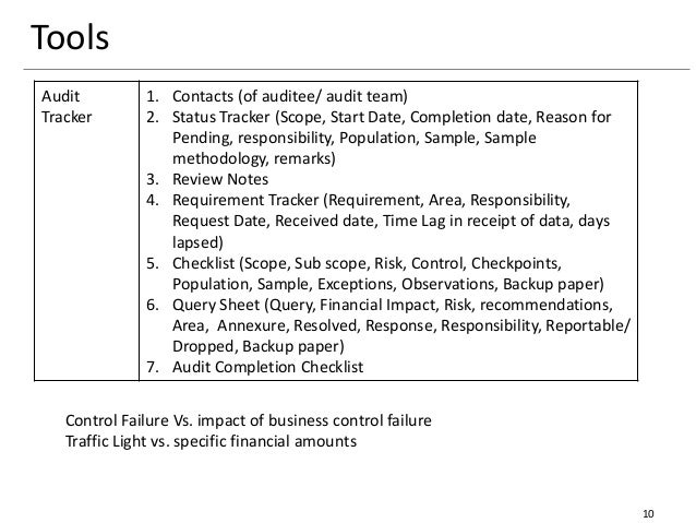 Internal audit methodology for Internal audit scope template
