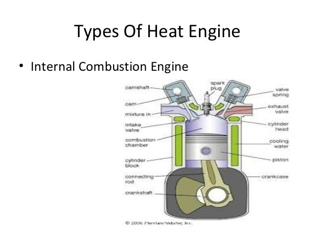 air standard analysis internal combustion engines Biogas fuel for internal combustion engines the standard cubic meter excess air modification of internal combustion engines.