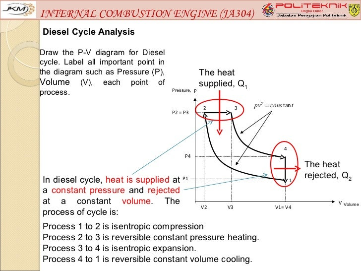 Internal       bustion       engine     ja304  chapter 2