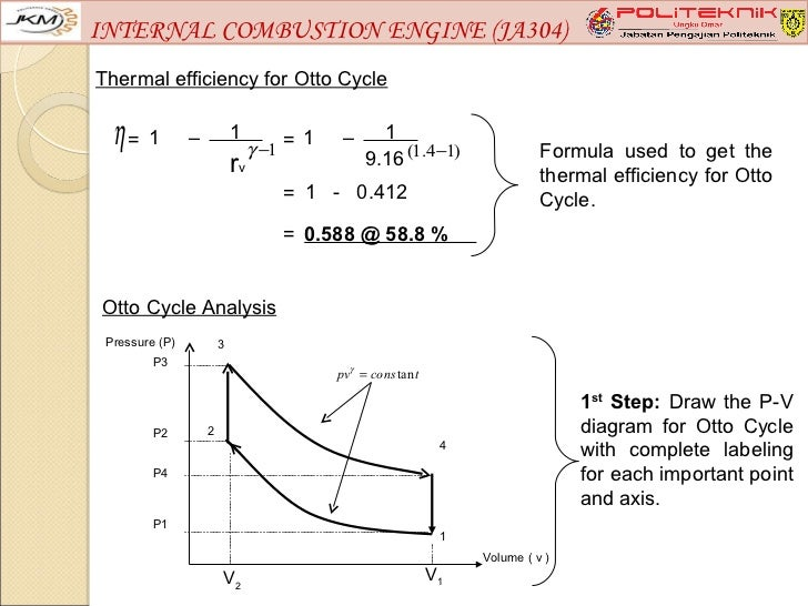 an analysis of the internal combustion engine and its efficiency Abstract— this paper deals with the analysis of six stroke internal combustion engine, its architecture, working and advantages of this type of engine the six stroke engine delivers more power and increased thermal efficiency than the.