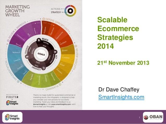 Scalable Ecommerce Strategies 2014 - #IDF London 21.10.2013