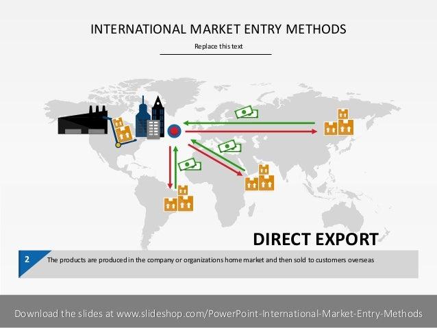 international market entery 1 market entry modes the corporate planning framework international marketing strategy standardization versus customization ethnocentric strategy polycentric strategy.