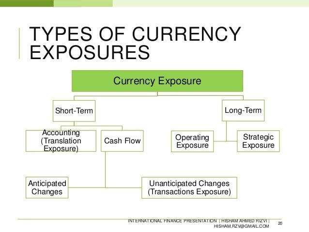 Forex exposure risk management