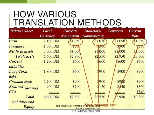 Ifrs forex translation