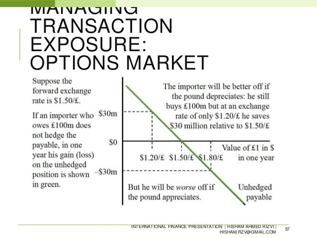 osg corporation hedging transaction exposure Course syllabus - fin 6366-001 – fall 2010 7 10/11 osg corporation: hedging transaction managing translation exposure foreign exchange hedging strategies at.