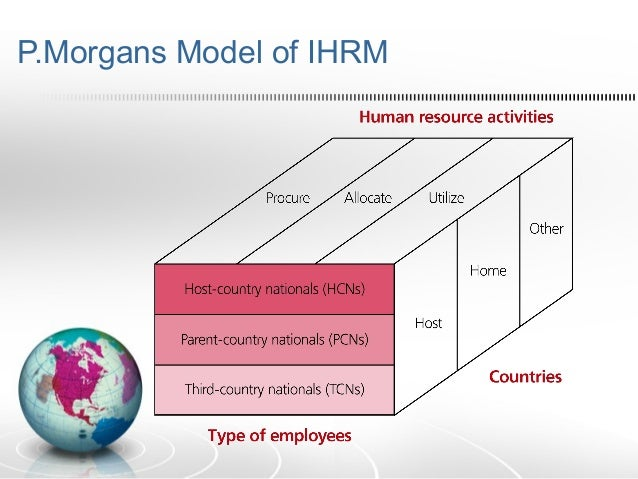 examples of ihrm and domestic hrm There are some commonalities in ihrm and domestic hrm  on the next page gives several examples  of the human resource management field in.