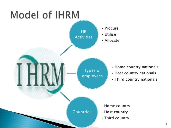 international human resource This course provides an understanding of the role of human resource  management (hrm) in international contexts the course is divided into three  areas of.