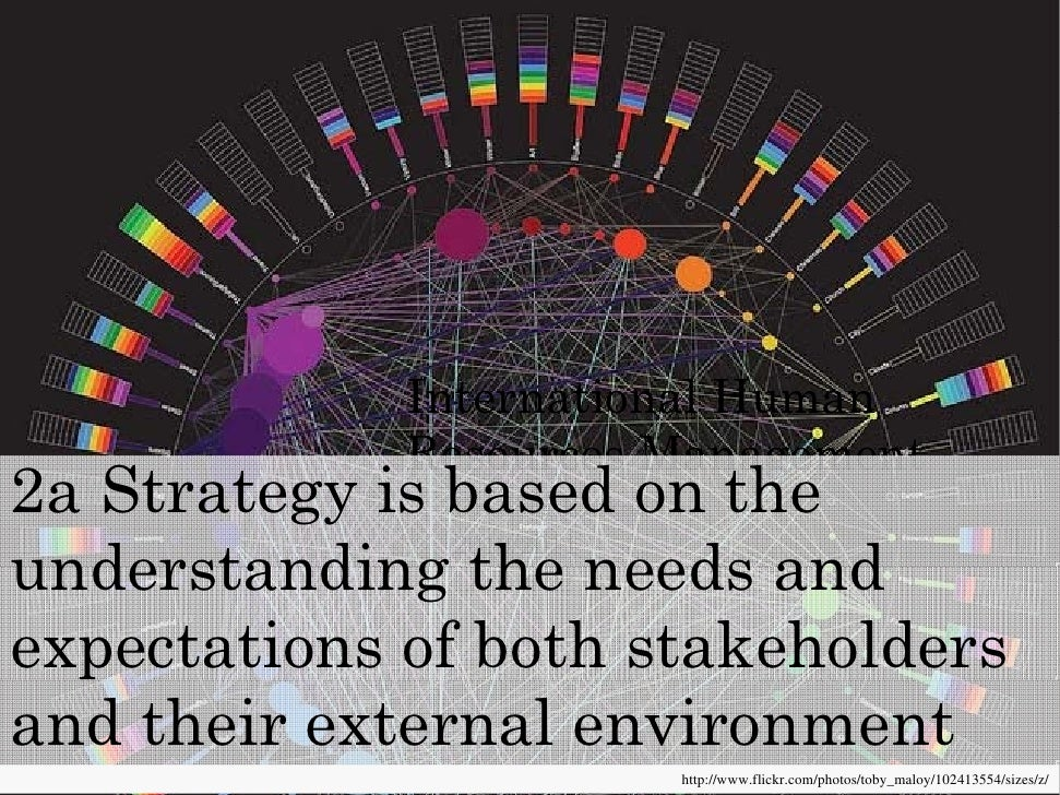 2a Strategy is based on the understanding the needs and expectations of both stakeholders and their external environment
