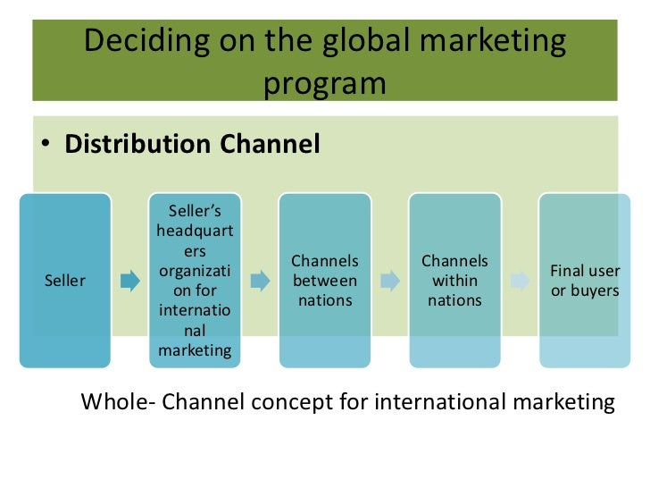 global marketing ch 1 Bibliography includes bibliographical references and indexes contents part i - introduction chapter 1 introduction to global marketing case 1-1 mcdonald's expands.