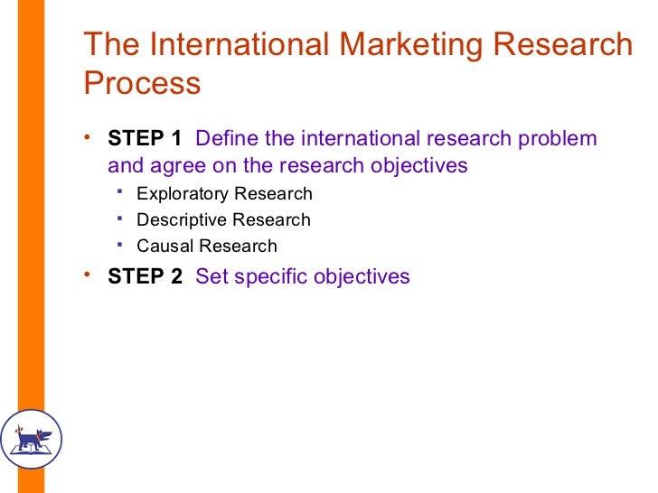 Phd research proposal international marketing