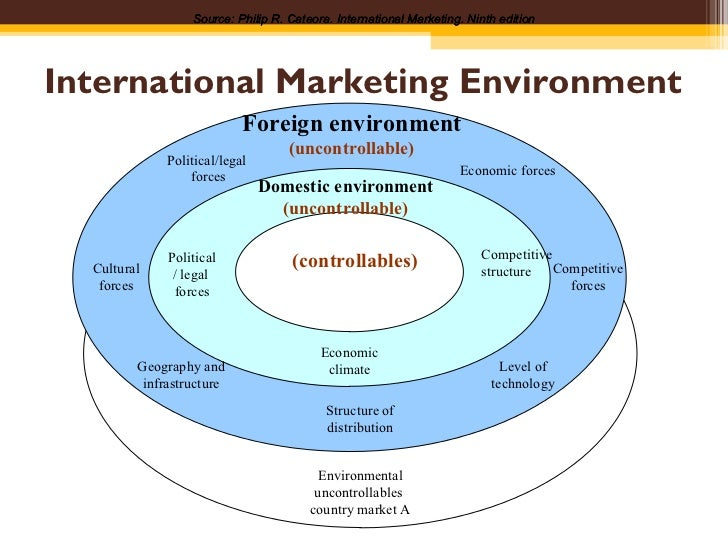 how to become a global marketing manager