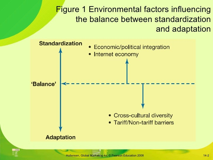 standardization and adaptation of international marketing Adaptation of the marketing mix and performance in an international context among the adaptation choices, price should be the first element of the marketing mix to be adapted, followed by promotion, product and distribution.