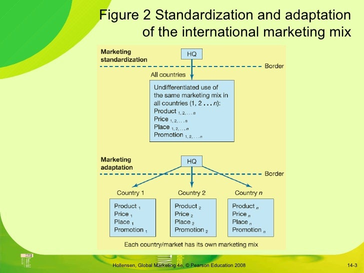 global marketing communication decisions Decisions hinge on the standardisation or adaptation of message decision, language nuances and the development of global segments and customers message design has three elements, illustration, layout and copy.