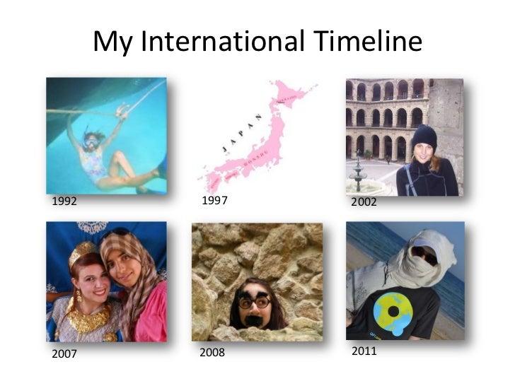 My International Timeline<br />1997<br />1992<br />2002<br />2011<br />2008<br />2007<br />