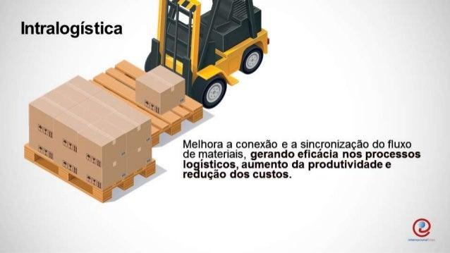 'A V Melhora a conexão e a sincronização do fluxo  de materiais,  gerando eficácia nos processos IOãISÍLCOS,  aumento da p...
