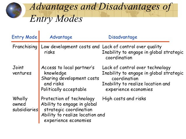 disadvantages of wholly owned subsidiaries Foreign market entry modes or participation strategies differ in the degree of risk  they present,  one of the disadvantages for using export merchants result in  presence of identical products under different brand names  a wholly owned  subsidiary includes two types of strategies: greenfield investment and  acquisitions.