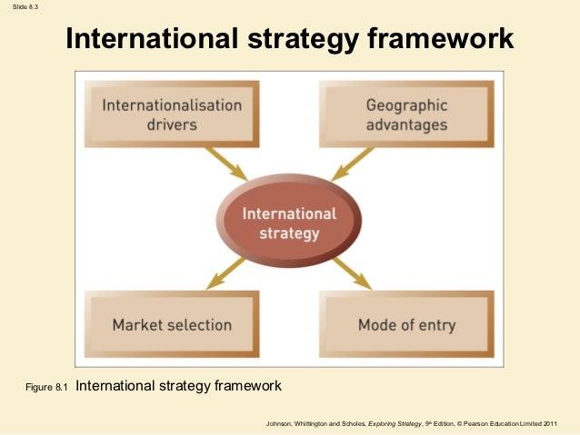 Global operations strategies options