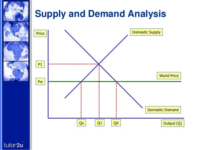nokia supply demand analysis Analysis: the principle of economics (muhd iqbal, 2013) explains demand as the desire and ability of a consumer to consume certain quantities of a goods and services at certain prices at a particular point of time.