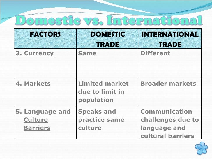 International currency trade