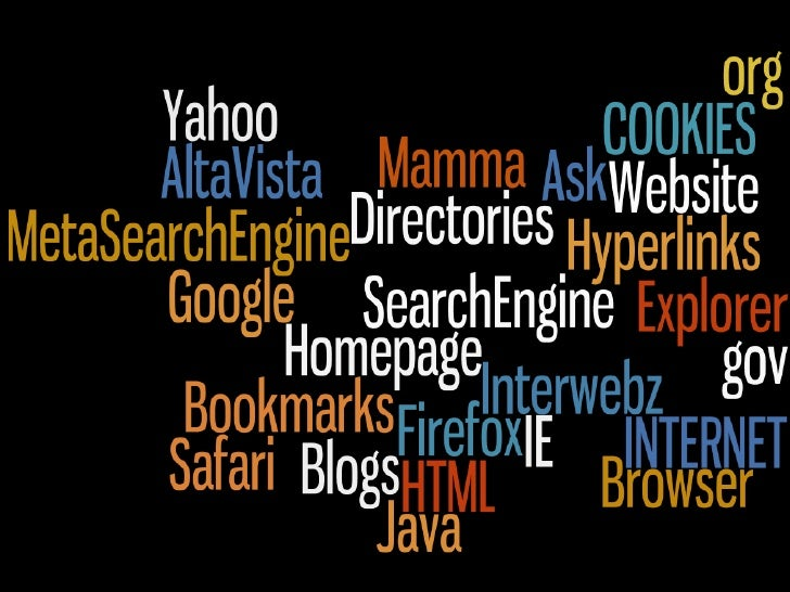 Internet Search Tips (Google)