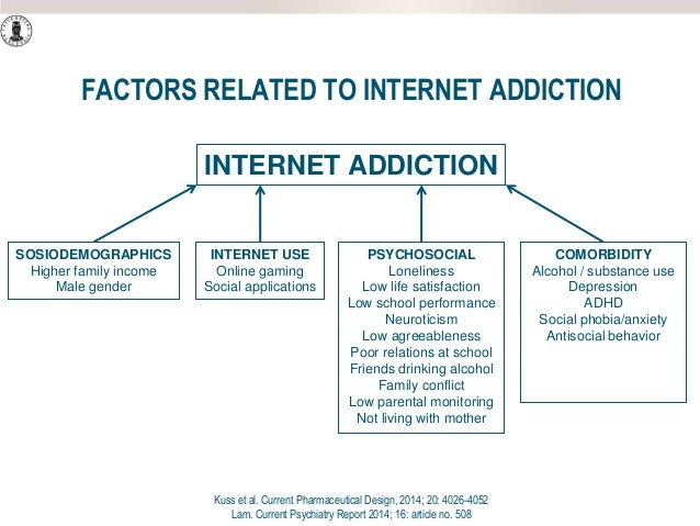 Internet Addiction: Too Much Time Online?