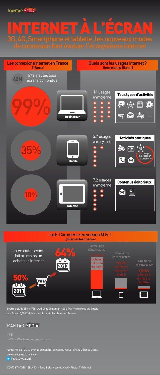 INTERNET À L'ÉCRAN 3G, 4G, Smartphone et tablette, les nouveaux modes de connexion font évoluer l'écosystème internet  Les...