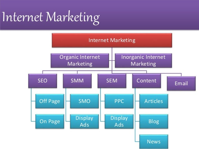 online seo consultants india