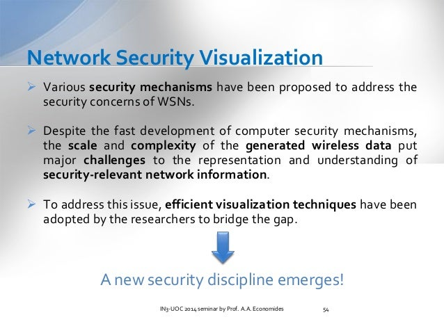 Write my network security paper