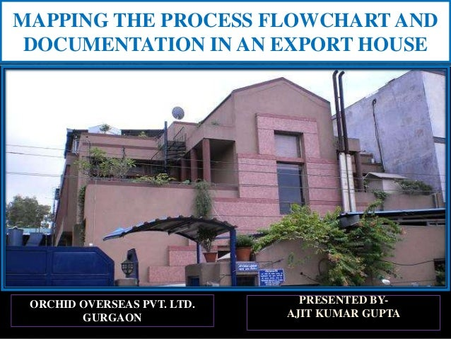 PRESENTED BY- AJIT KUMAR GUPTA MAPPING THE PROCESS FLOWCHART AND DOCUMENTATION IN AN EXPORT HOUSE ORCHID OVERSEAS PVT. LTD...