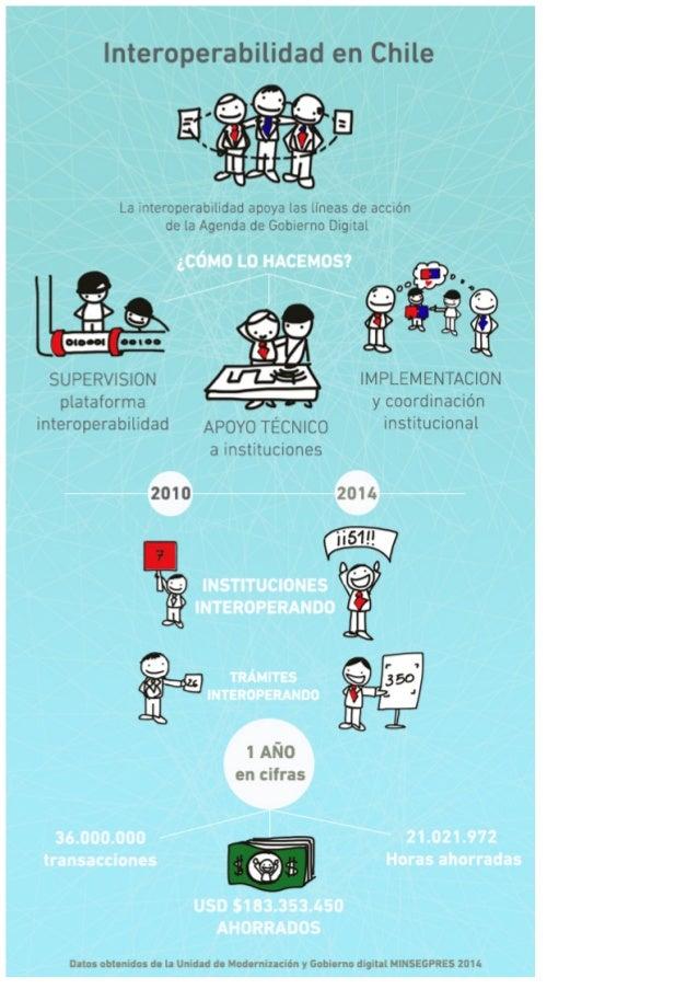 Interoperabilidad en el Estado de Chile