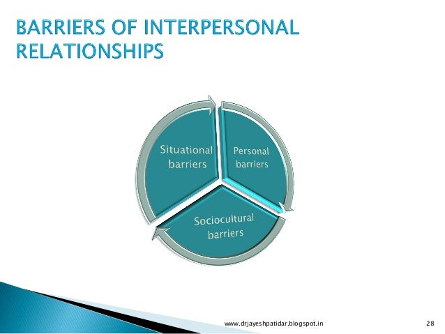 interpersonal relationship and honesty The key roles and skills of the client relationship manager  (honesty, consistency,  interpersonal relationships.
