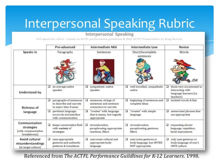 interpersonal speech Start studying interpersonal speech - key terms - chapter 9: disconfirming communication and setting boundaries learn vocabulary, terms, and more with flashcards, games, and other study tools.