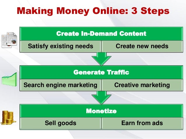 Good Home Business Ideas In India Diy Do It Yourself Handmade