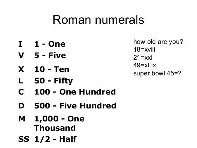 Alfa img - Showing > Interpret Roman Numerals