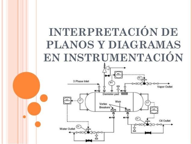 interpretacion de planos y diagramas dti
