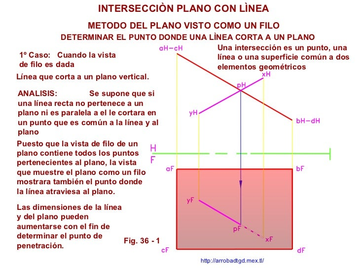 Intersecci n l nea plano for Planos en linea