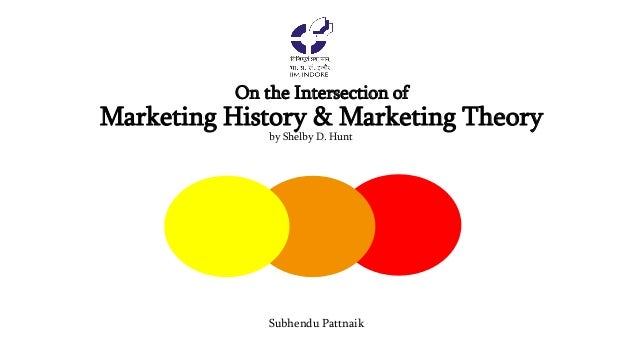 the history of marketing thought What a long, strange trip it's been for marketing from the first magazine published in 1741, to the first billboards in the late 1800s, the art of getting the public.