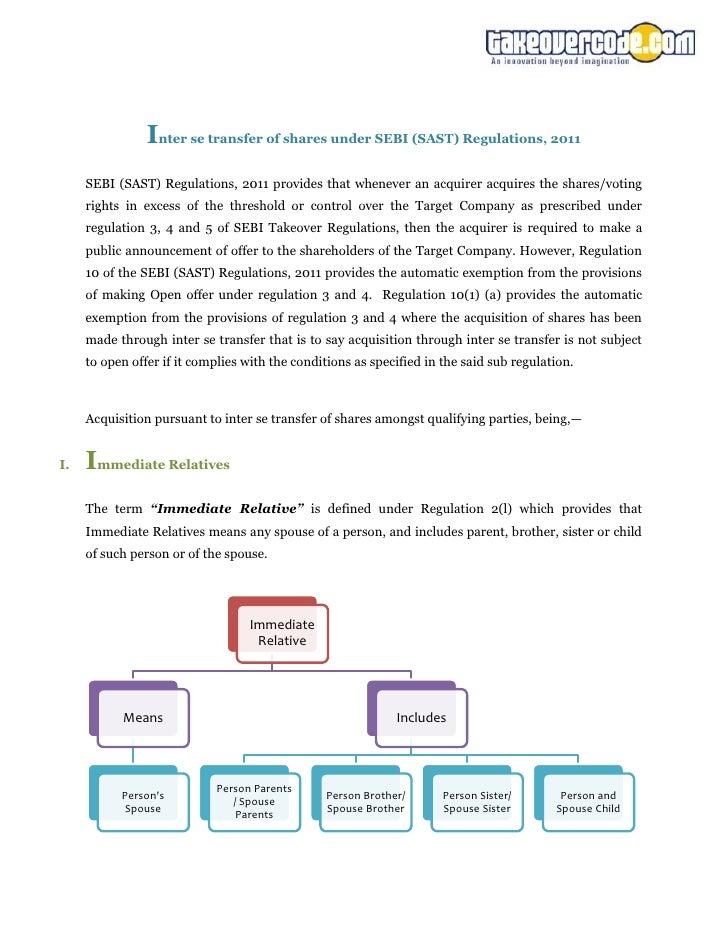 Inter se transfer of shares under SEBI (SAST) Regulations, 2011     SEBI (SAST) Regulations, 2011 provides that whenever a...