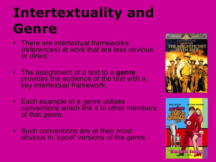 Postmodernism and Intertextuality
