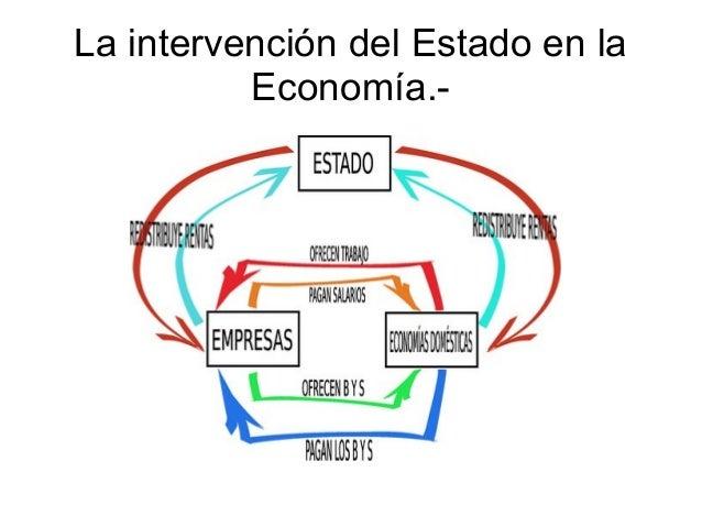 La intervención del Estado en la          Economía.-