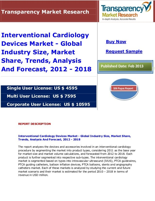 Transparency Market ResearchInterventional Cardiology                                                                     ...