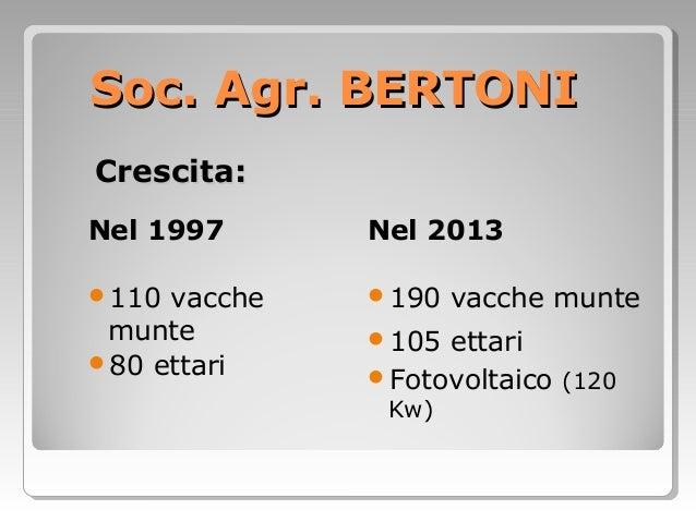 Soc. Agr. BERTONI Crescita: Nel 1997  Nel 2013  110  190  vacche munte 80 ettari  105  vacche munte  ettari Fotovolta...