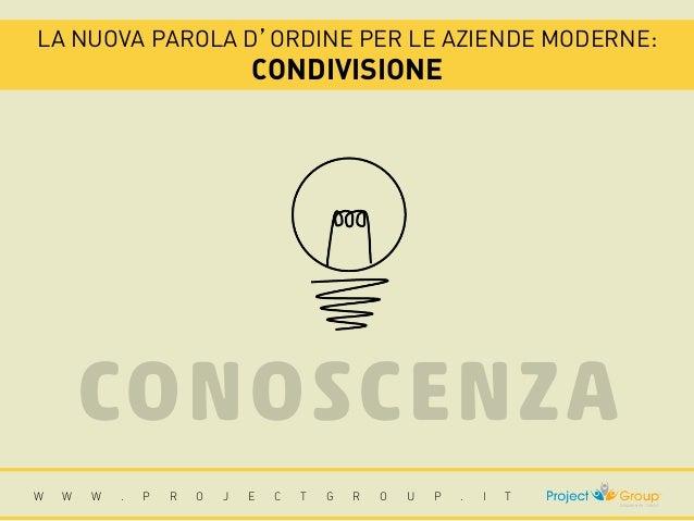 LA NUOVA PAROLA D'ORDINE PER LE AZIENDE MODERNE:                                CONDIVISIONE        CONOSCENZAW   W   W   ...