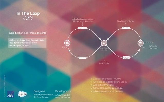 Hackathon AXA Salesforce-In the loop