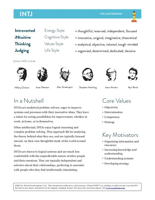 Introverted Energy Style ‣ thoughtful, reserved, independent, focused iNtuitive Cognitive Style ‣ innovative, original, im...