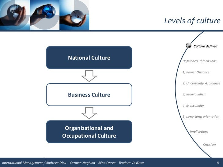 Cultural Differences In Business Essay Sample - image 4