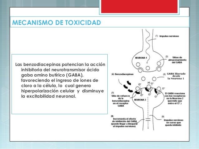 intoxicacion por benzodiacepinas pdf