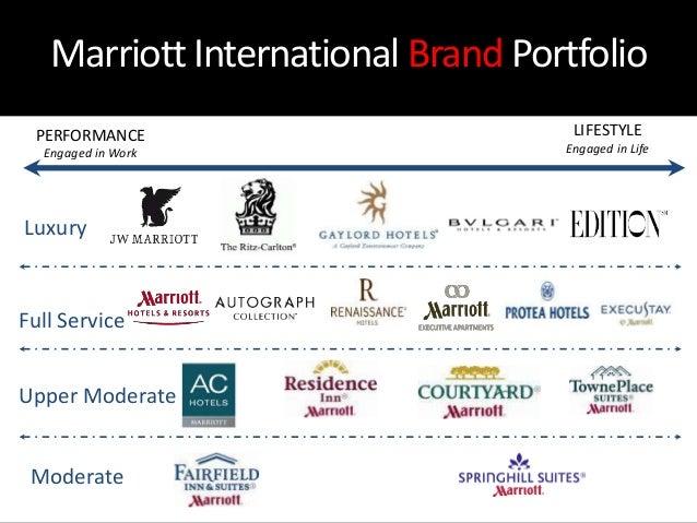 Hilton Brands  Global Hospitality Company