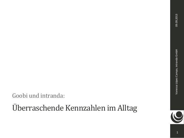 09.09.2013Vanessa,López,Campo,,intranda,GmbH Überraschende+Kennzahlen+im+Alltag Goobi+und+intranda:+ 1